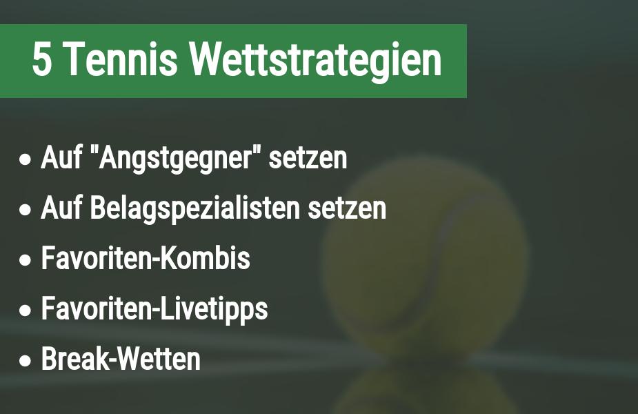 5 Wettstrategien für Tennis
