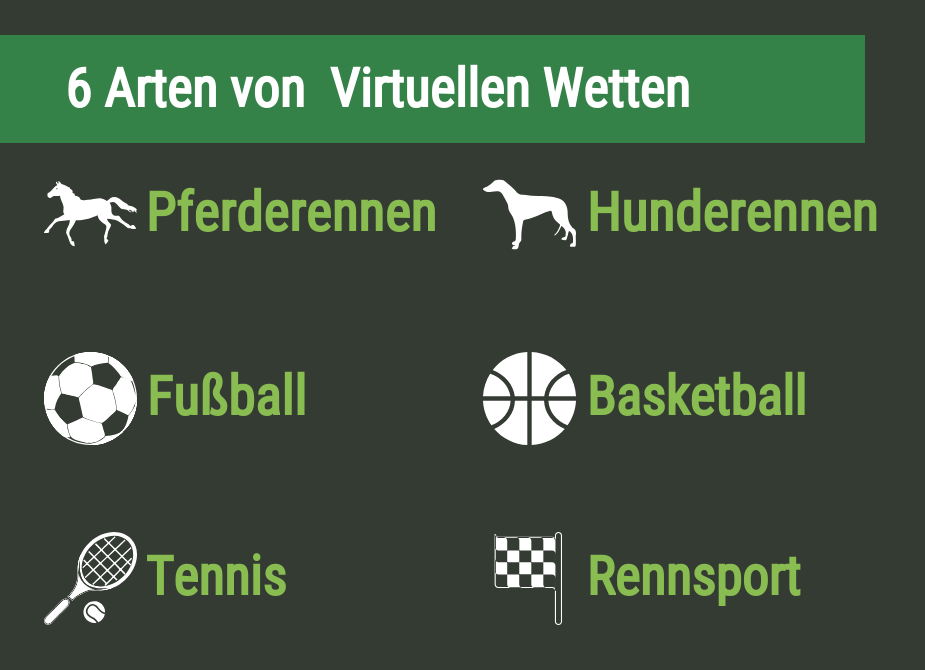 Arten von Virtuellen Wetten