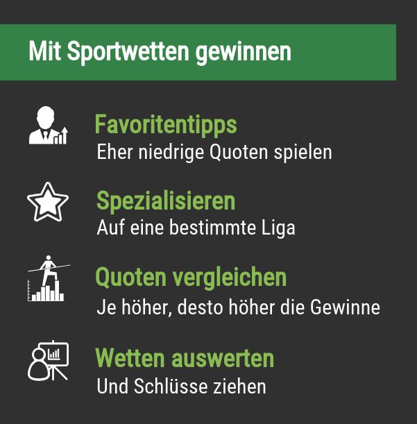 Mit Sportwetten gewinnen
