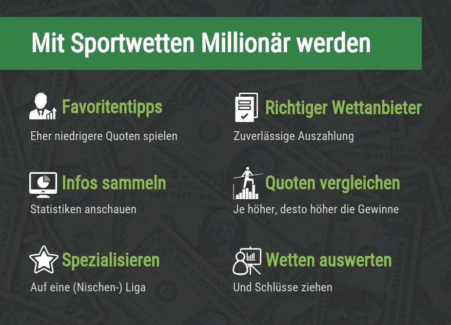 Mit Sportwetten Millionär werden