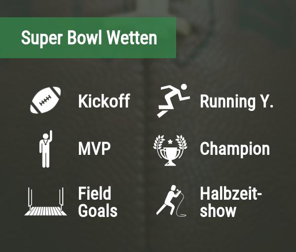 Super Bowl Wettmärkte