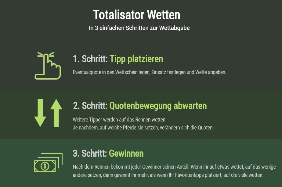 Totalisator Wetten