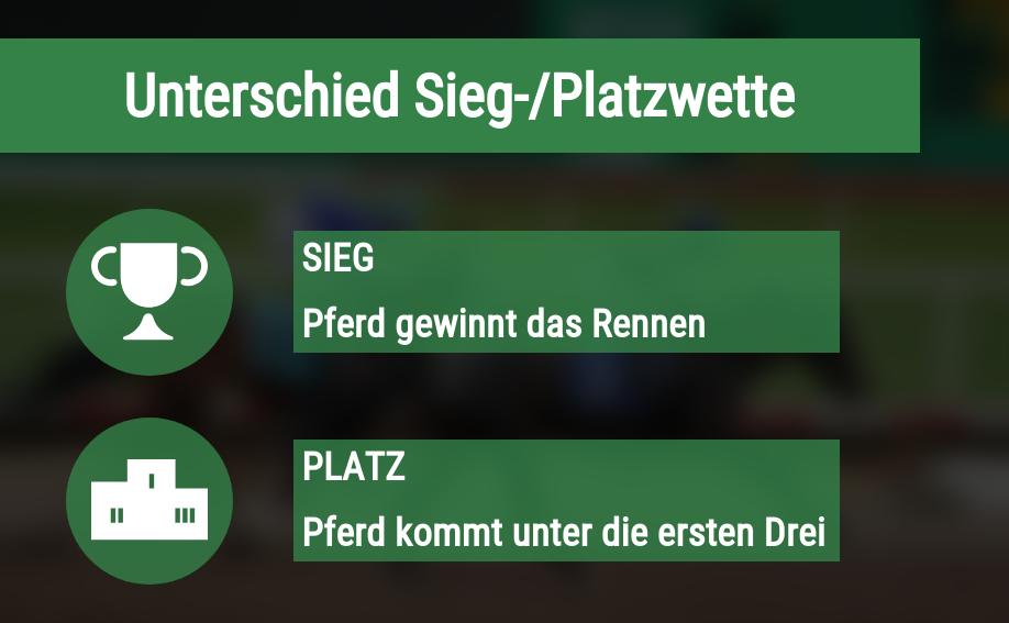 Siegwette vs Platzwette