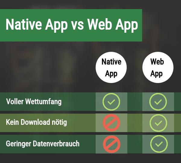 Vergleich native App vs Web App