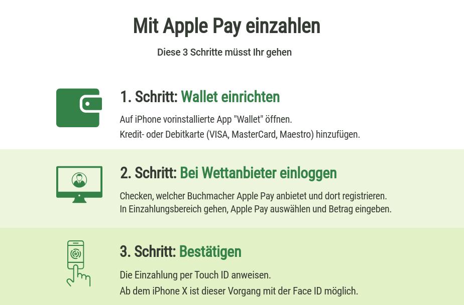 Apple Pay Sportwetten Einzahlung