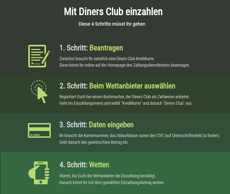 Diners Club Sportwetten Anleitung