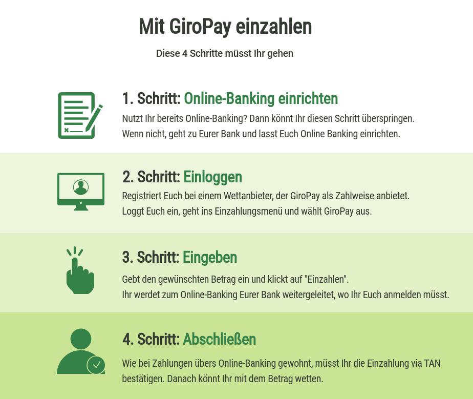 GiroPay Sportwetten Anleitung