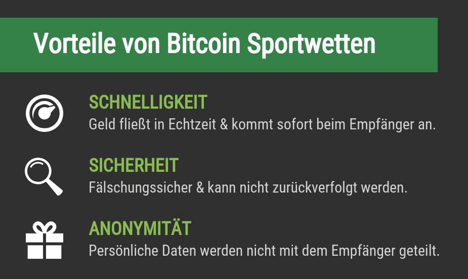 Vorteile von Bitcoin bei Sportwetten