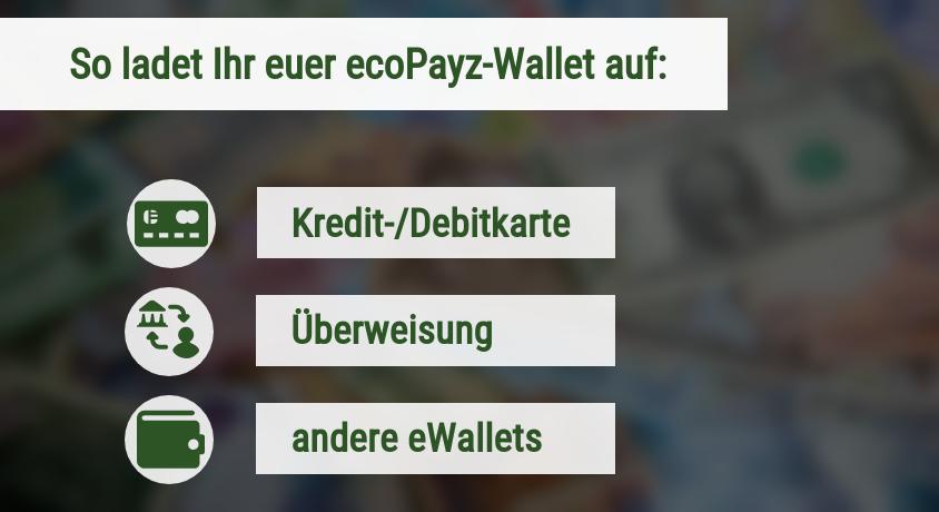 ecoPayz Aufladung
