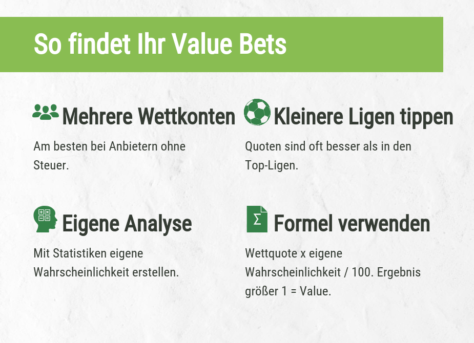 Value Bet Rechner