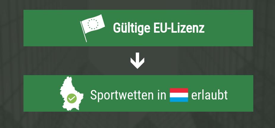 Luxemburg Wetten legal