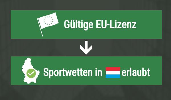 Sportwetten Luxemburg legal