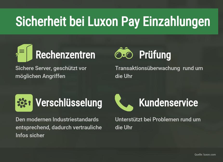 Sicherheit bei Luxon Pay Sportwetten