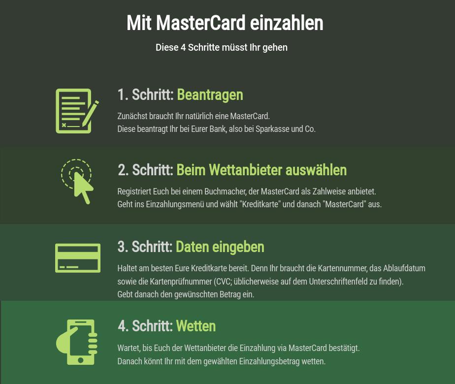MasterCard Einzahlung Anleitung
