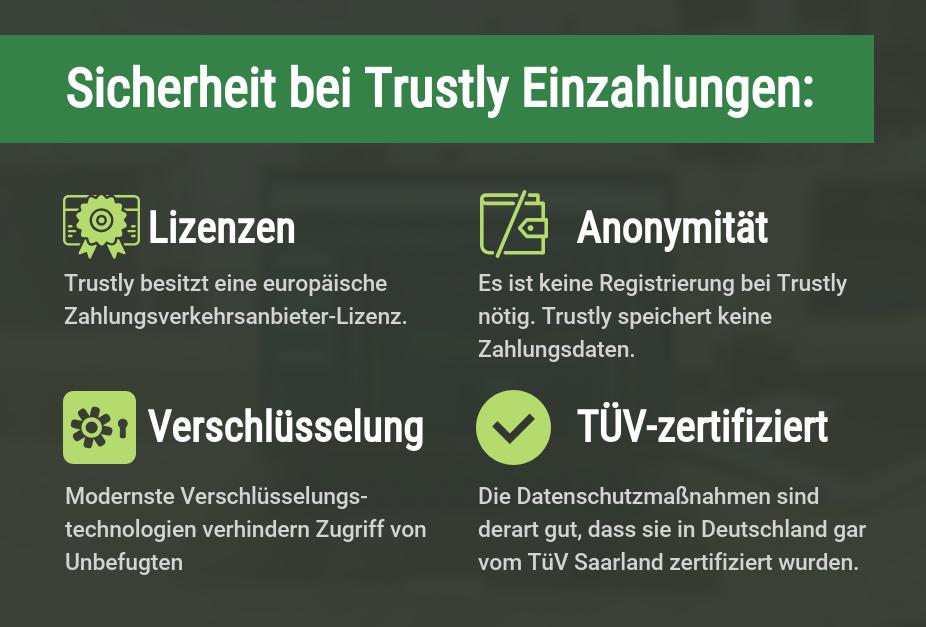 Sicherheitsmechanismen bei Trustly
