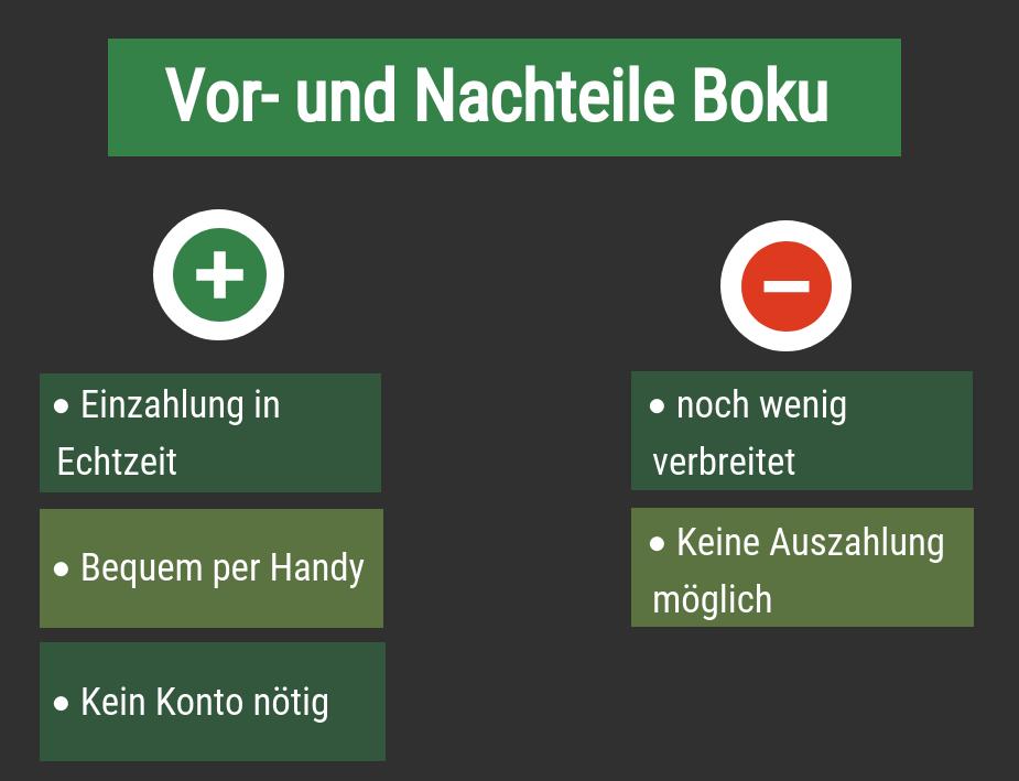 Pro- und Contra Boku Sportwetten