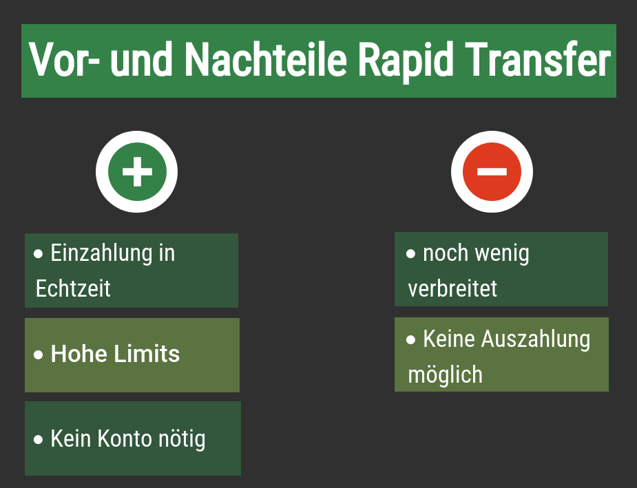 Vor- und Nachteile von Rapid Transfer