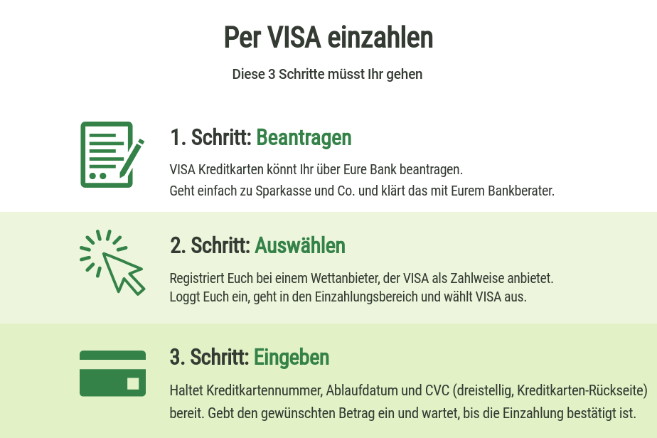 VISA Einzahlung