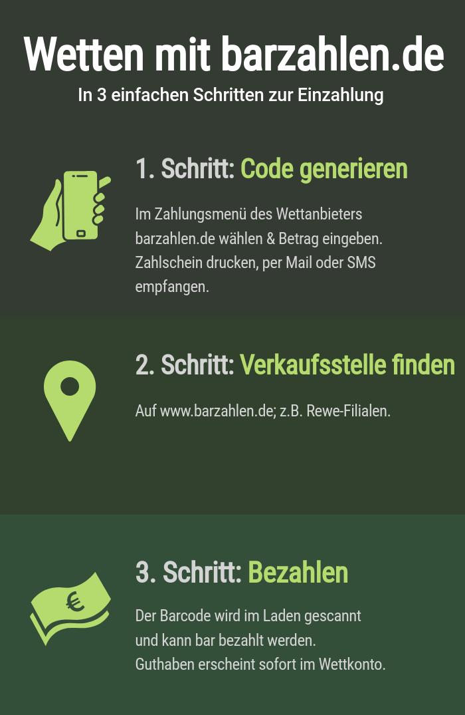 Wetten mit barzahlen.de