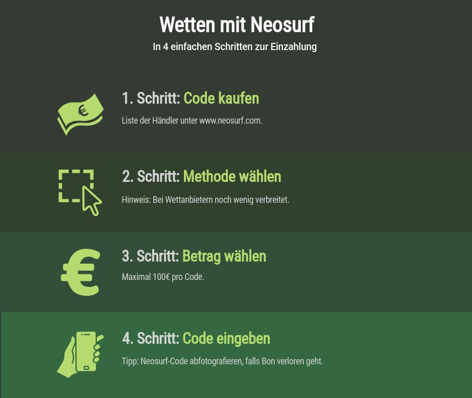Einzahlung mit Neosurf
