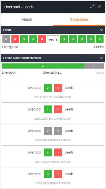 Premier League Wetten bei betsson
