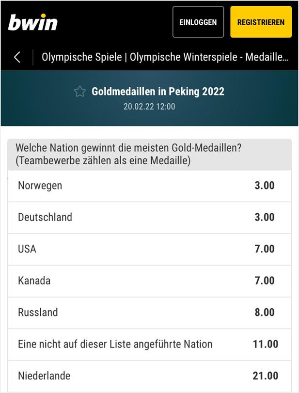 Olympia Wetten bei bwin