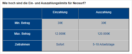 Neosurf Sportwetten bei William Hill