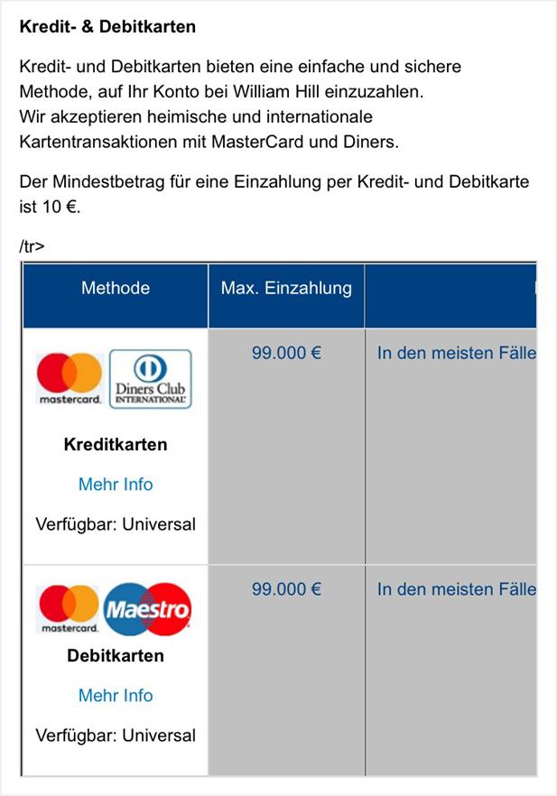 Diese Limits gelten bei William Hill für Kreditkarten-Zahlungen.