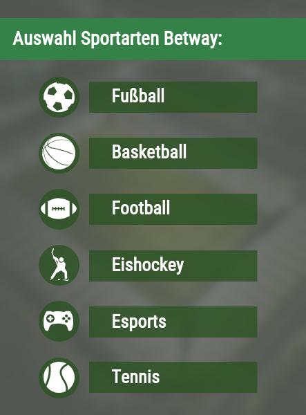 Sportarten bei Betway