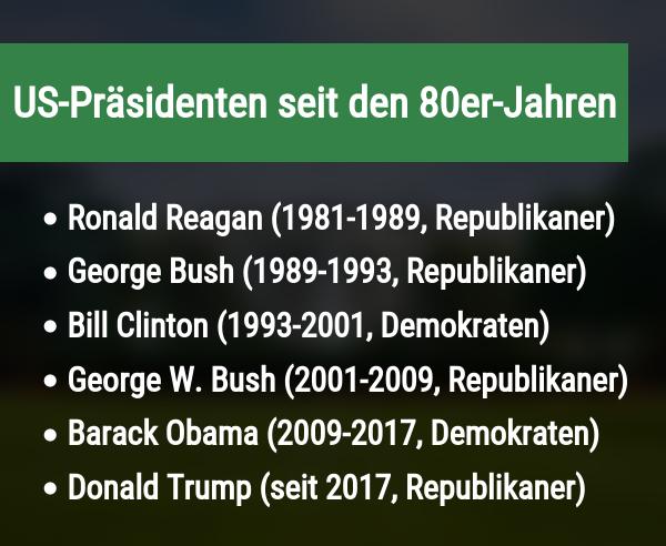 Letzte US-Präsidenten