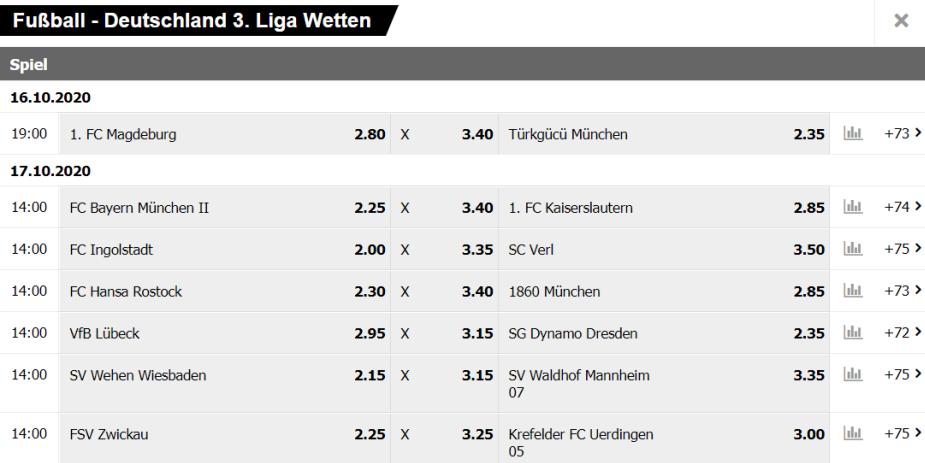 Wetten zur 3. Liga bei Interwetten