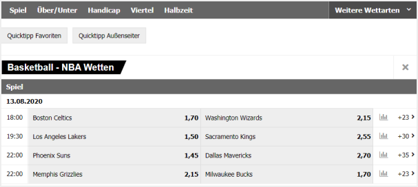 Interwetten Basketball Programm