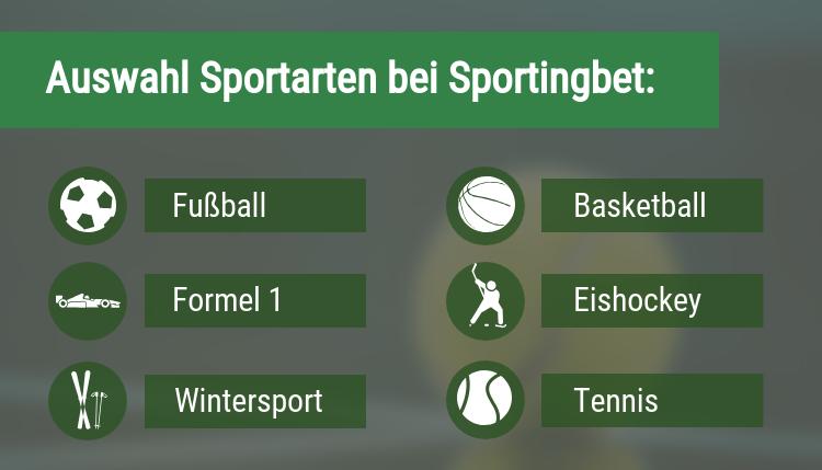 Sportarten bei Sportingbet