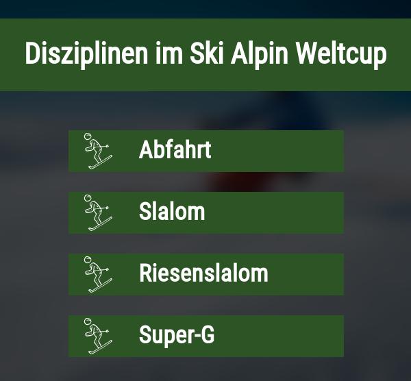 Disziplinen im Ski Alpin Weltcup.