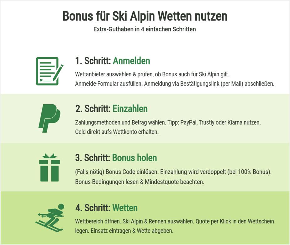 Bonus für Ski Alpin Wetten nutzen.